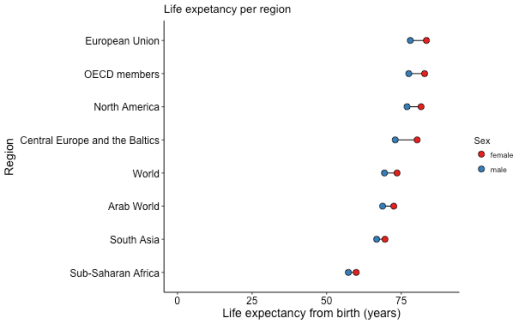 Female_lifeExpectancy-1